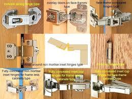 Kitchen Cabinet Corner Hinges Door Hinges Latest Image Of Kitchen Cabinet Hinges