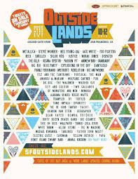 Outsidelands Map Outside Lands Golden Gate Park San Francisco Ca Lineup Poster