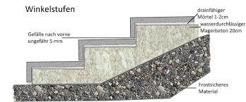 treppe betonieren gartentreppe selbst bauen und anlegen bauredakteur de