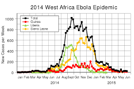 How Many Weeks In A Year by Epidemic Wikipedia