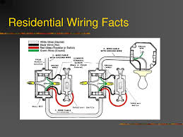 home design for dummies basic home wiring for dummies easy routing electrical house