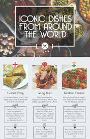 infographic 30 iconic food dishes from around the world
