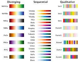 Color Combination Generator Marvelous Interior Design Color Schemes Generator Part Mint