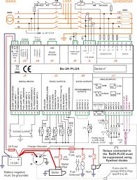 amf panel control wiring u2013 genset controller