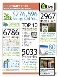 infographic california real estate market improvingthe 101 best real estate infographics images on pinterest my house