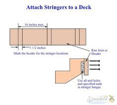 how to make stair stringers stringer attachment methods