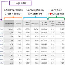 analytical report template 3 awesome downloadable custom web analytics reports