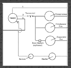 refrigerator wiring diagram defrost timer terminal numbering
