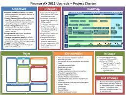 team charter template powerpoint ep13 free reboc info