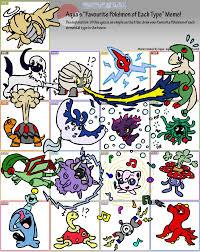 Pokemon Type Meme - random 40 pokemon type meme by sonic toad on deviantart