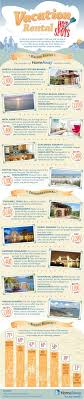 93 best travel infographics images on travel