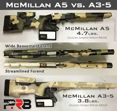 rifle chassis u0026 stocks what the pros use precisionrifleblog com