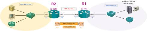 ipv6 ipsec ccie the beginning