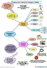 18 best natural science u0026 technology grade 4 to 8 images on