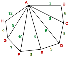 Picture Of Octagon Area Of An Octagon Area Of An Octagon Formula Math Tutorvista Com