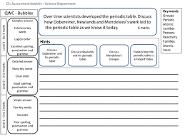 Getting To Know The Periodic Table Worksheet Aqa Gcse Chemistry Group 1 And Group 7 Exam Style Questions