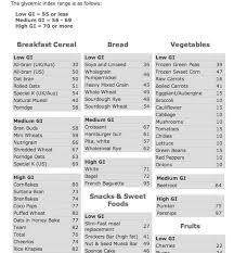 100 best glycemic index gi diet images on pinterest diabetes