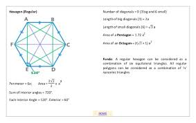What Is The Sum Of Interior Angles Of A Octagon Handa Ka Funda Math Formulas 5 0