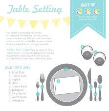 Formal Setting Of A Table How To Set A Table Like An Actual Adult Evite