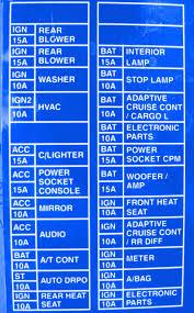 1997 Nissan Sentra Interior Sentra Fuse Box Frontier Fuse Box U2022 Free Wiring Diagrams