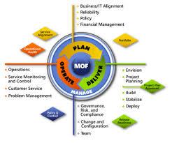flexpod data center with microsoft private cloud v3 design guide