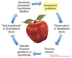 philosophy of science u2013 science network tv