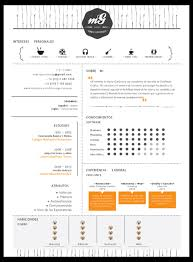 Incredible Resumes Incredible Ideas Awesome Resumes 5 Awesome Resume Resume Example