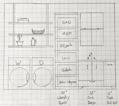 design a laundry room layout design plans for our farmhouse laundry room domestic imperfection