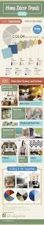 home decor trends for 2013 infographic