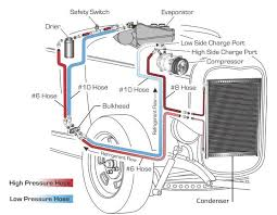 automotive a c air conditioning system diagram car stuff