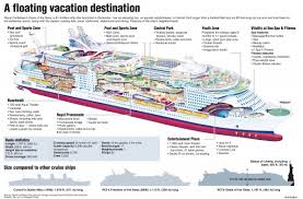 oasis of the seas floor plan cruise law news july 2011