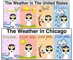 Texas Weather Meme - chicago wedding weather meme mdm entertainment