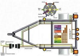 trailer light wiring diagram 7 way wirdig throughout trailer