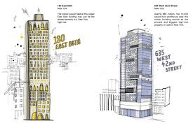 the most extreme high rise condos on the market including ddg u0027s