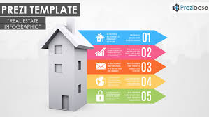 real estate infographic prezi template prezibase