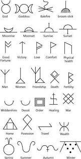 celtic symbol tattoos shortlist design