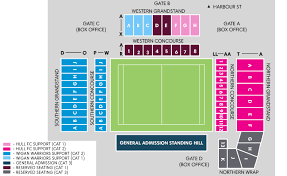 Anz Stadium Floor Plan Win Stadium Wollongong Tickets Schedule Seating Chart