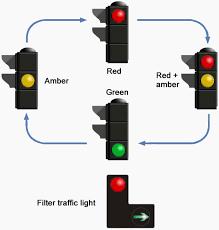 do traffic lights have sensors how traffic lights work driving test tips