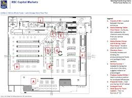 Us Senate Floor Plan by Savvy Wall Street Analyst Just Unearthed Whole Foods U0027 Secret Store