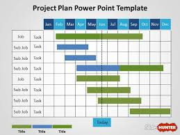 project gantt chart template for powerpoint presentations with