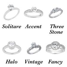 types of engagement rings engagement rings types of settings 2 jewelry