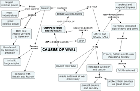 Europe Map Ww1 World War Essay The Possibility And Consequences Of Third World