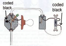 simple light switch wiring in rooms and bath fixture lighting
