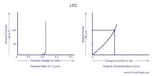 light emitting diode led working circuit symbol characteristics