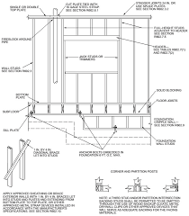 Residential Steel Beam Span Table by Chapter 6 Wall Construction 2015 International Residential Code
