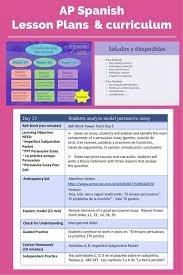 visual arts lesson plan template basic 5 step