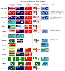 Scandanavian Flags Alternative History Vexillology Alternative History Fandom