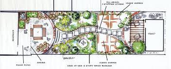 triyae com u003d garden plans for backyard various design