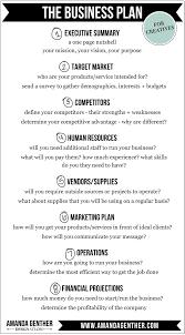 bizdevdocs entrepreneur business plan sample pdf template for an