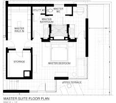 deep river partners ltd milwaukee wi architects and interior design